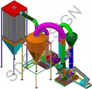 DOUBLE DRIVE PULVERISER WITH STATIC CLASSIFIER